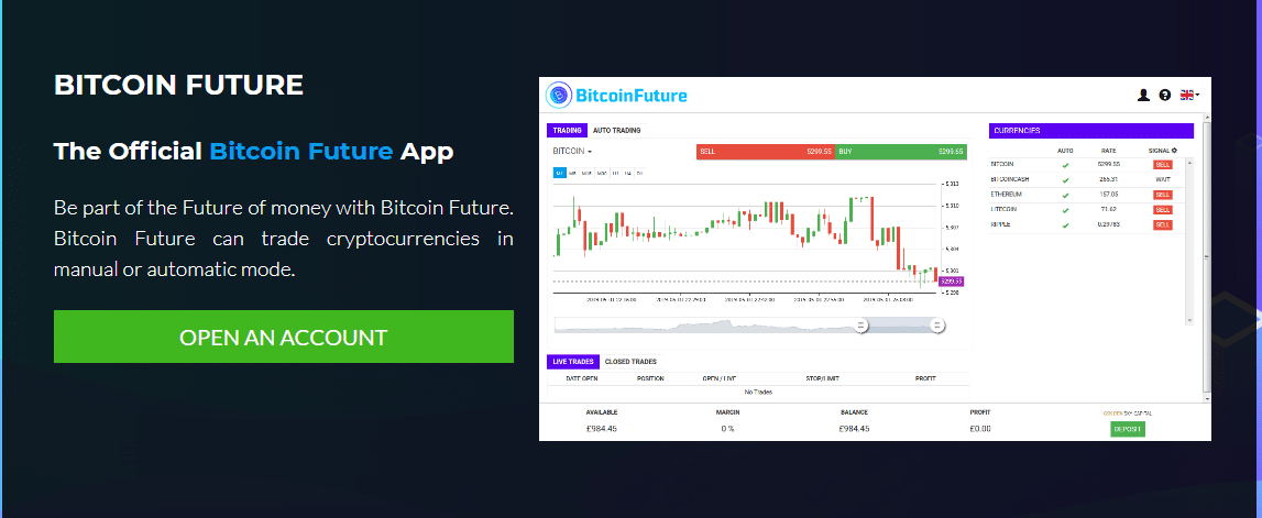 Bitcoin Future Reviews