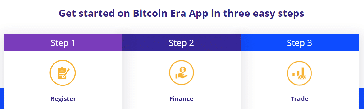 Steps to Open an Account